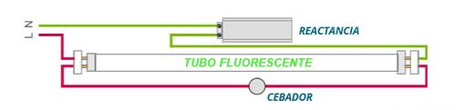 Dos T8una Instalar Led Line Tubo ConexionesRec Cómo Un Y y0mOv8nwN