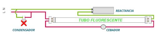 cómo anular el condensador en un tubo led t8
