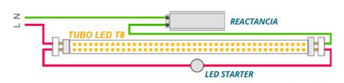 tubo led t8 con led starter instalado